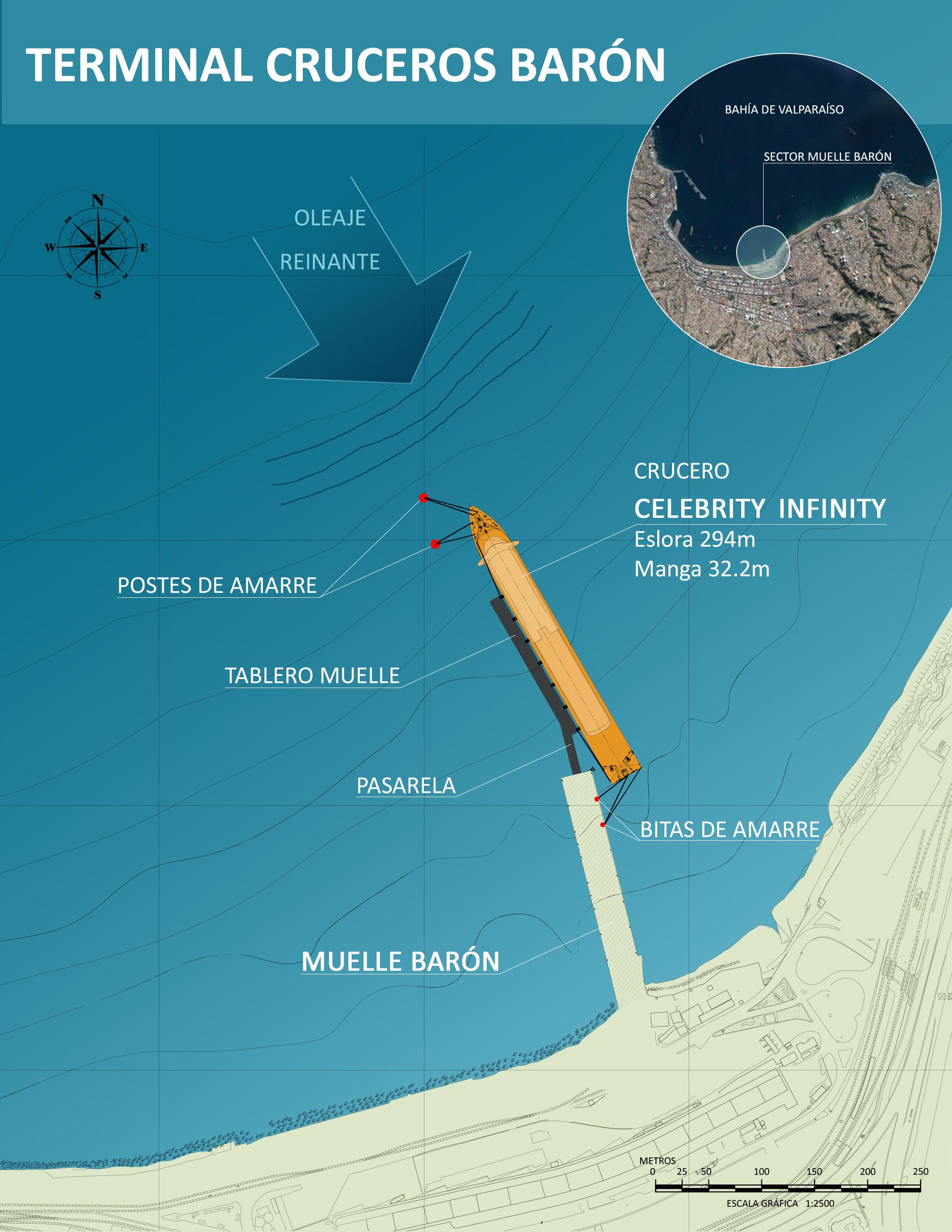 Tps propone muelle dedicado a cruceros para asegurar recaladas en valpara so tps - Asegurar coche un mes ...